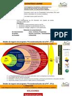 Modelo de NegocioProveedorAsurbe