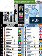 Premier League week 14 191130 13.30 Newcastle - Manchester City 2-2