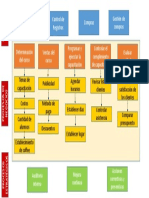 Flujograma Capacitación.pptx