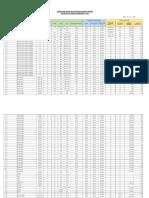 Formato de Inventario II.ee 33468 2019