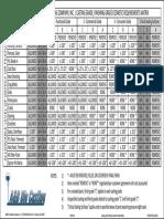 QMF-301-Casting-and-Finishing-Cosmetic-Grade-Matrix.pdf