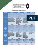 Rubrica Para Evaluar Presentacion en Diapositiva