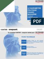Barometre Fig Mag Kantar Onepoint de Juillet 2019