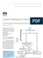 Career Pathways in Dentistry