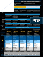 How Engineering, Construction & Operations Organizations Can Benefit From SAP S_4HANA and SAP Leonardo (Poster)