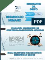 DESEMPEÑO LABORAL DESARROLLO HUMANO PARTE 1.pptx