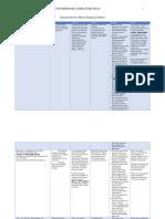 Section 3- Empirical Study Matrix