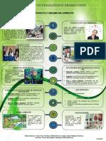 5. Infografía Ppp