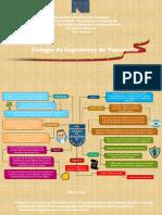 colegio de ingenieros mapa mental.pptx