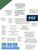 HABEAS DATA.docx