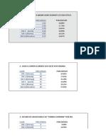 Desarrollo Del Histograma.xlsx
