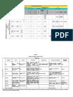 Matriz GTC 45 (3) - copia.xls