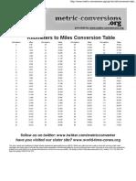 Kilometers to Miles Conversion Table