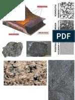 Geologia - Ciclo de Rocas