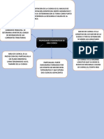 propiedades fisiograficas de una cuenca