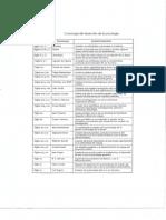 238817913-1-1-Cronologia-Del-Desarrollo-de-La-Psicologia.pdf
