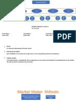 NOVA+ TRADING introduccion market maker.pptx