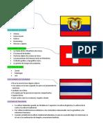 Costumbres de Ecuador