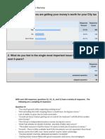 2010-11 Keizer Citizen Survey