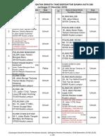 WPKL Senarai Klinik Perubatan Swasta Berdaftar 2018 (Update 260319)