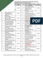 Selangor_Senarai Klinik Perubatan Swasta Berdaftar 2018 (Update 260319)