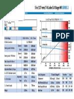 Dynomax 5in 7850 Motor Spec Sheet