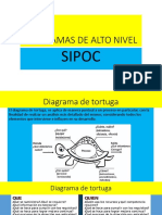 Diagramas Tortuga y Sipoc