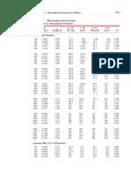 Air properties.pdf