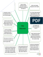 Reading Learning Outcomes Poster