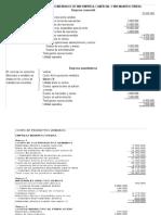 Costos de Manufactura