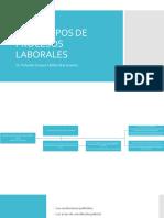 4. Otros Tipos de Procesos Laborales