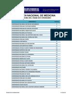 Asociación Peruana de Facultades de Medicina presenta el ranking ENAM 2019