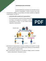 REPRESENTACION SUCESORIA civil.docx