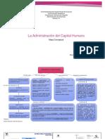 Mapa Conceptual Comparativo Capital Humano