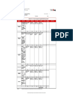 Rubrica Informe Proyecto Programa SSO