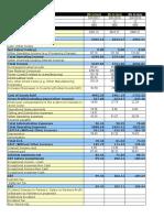 BSA Final- CMA 29-8-19 Original and My Assessment