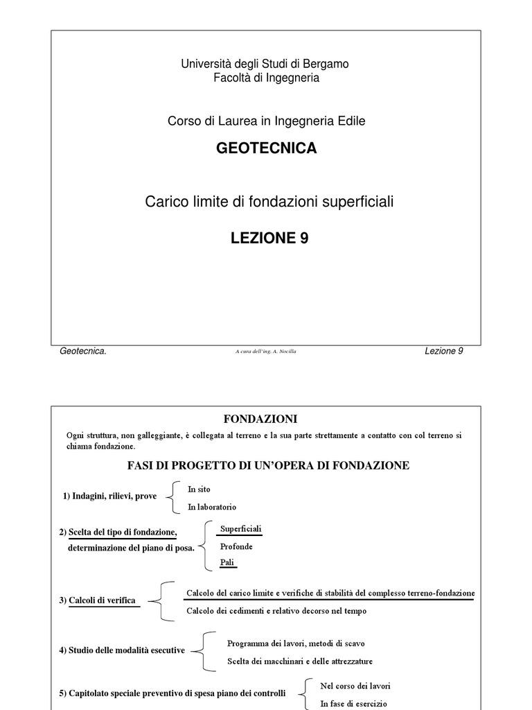 Calcolo Dei Cedimenti Di Fondazioni Superficiali.Nocilla Ales Sandra Grande Sintesi Geotecnica 23 Pagine Con