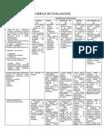 Rubrica de Evaluacion (1) (4)
