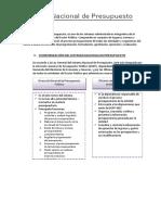Sistema Nacional de Presupuesto y Refoma Presupuestal