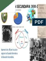 Educación Secundaria 1930-1946