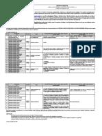 Ampliacion Tercera Convocatoria Publica a Cargos Interinos 2019