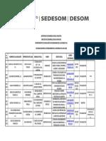CATALOGO MUNICIPAL DE OSCS 2015-2016.pdf