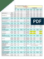 Calendario DG 2019 (Plan Nuevo)-1