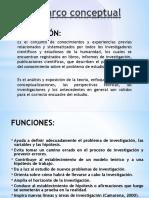 6.3.1 Marco Conceptual y Redaccion de Citas