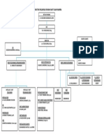 Go - Struktur Organisasi Rsin 2018 - 2023