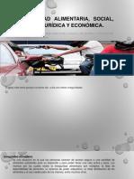 Exposicion Inseguridad Alimentaria, Social, Política, Jurídica