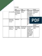 Evaluasi Tindak Lanjut Tantang Metode dan Teknologi  Dalam Pelaksanaan Kegiatan.docx