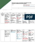 Cartel Diversificado de Alcances y Secuencias de Conocimientos Del Área