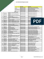 ABI list of management journals