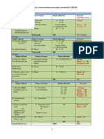 BSc-4yrs-Course-structure.pdf